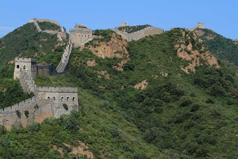 Двухнедельное путешествие по Китаю с севера на юг))