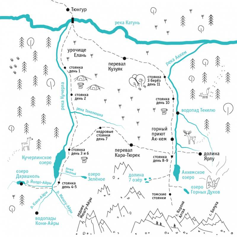 Пеший туризм на горный Алтай