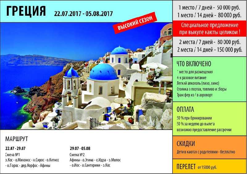 Путешествие на яхте Bavaria 50. Греция.
